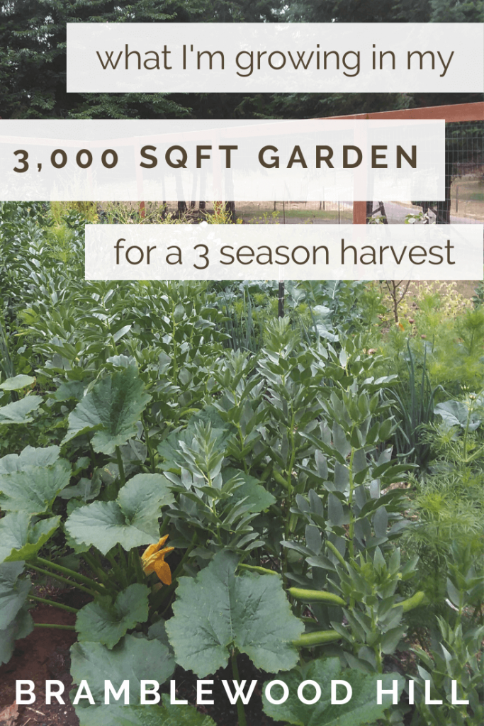 My garden plan of vegetables, herbs, flowers, and perennials for a 3-season harvest from my 3000sqft garden in the Pacific Northwest.